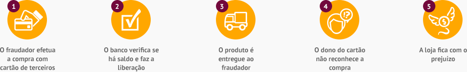 solucao-ecommerce-infografico-2.png